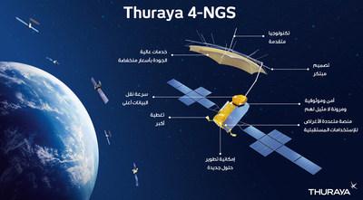 Thuraya 4-NGS (Next Generation System)