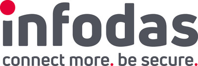 infodas GmbH Logo