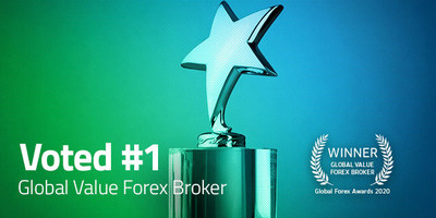FP Markets has been awarded the Best Global Value Forex Broker