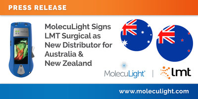 MolecuLight signs LMT Surgical as New Distributor for Australia and New Zealand