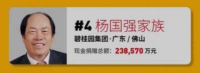 The 2021 Forbes China Philanthropy List